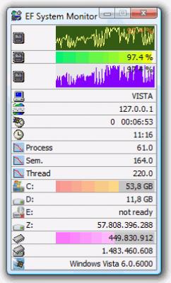 EF System Monitor 18.09