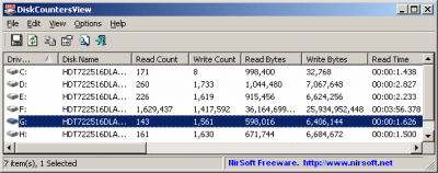 DiskCountersView 1.27