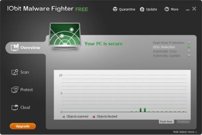 IObit Malware Fighter 6.2.0