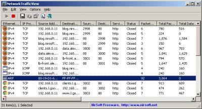 NetworkTrafficView 2.11