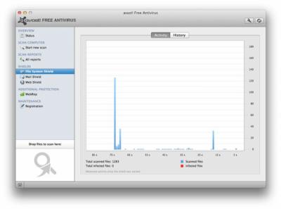 avast! Free Antivirus 10.8.43825