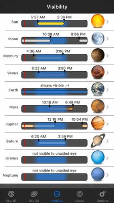 Planets 4.0
