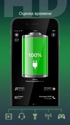 Батарея HD 3.25