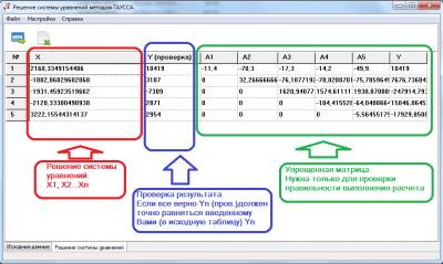 Расчет системы уравнений методом ГАУССА 1.0.0