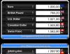 Скачать Currency Converter