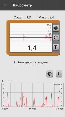 Виброметр 1.6