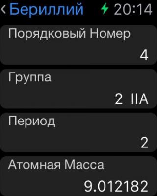 Химия 5.11