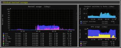 Monitorix 3.6.0