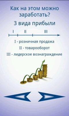 Бизнес-Идея 3.7