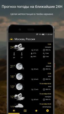 Прогноз погоды на 16 дней 2.4.10