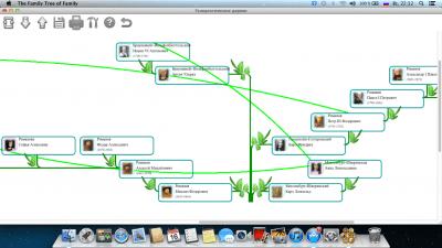 Генеалогическое древо семьи (MacOS) 1.0.0