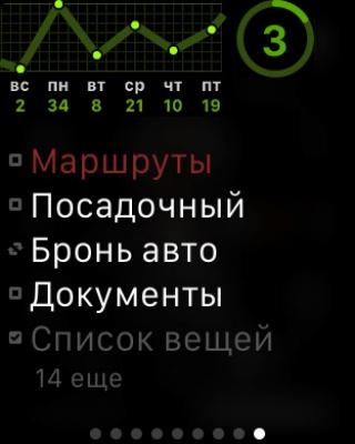 MyLifeOrganized 3 3.2.6