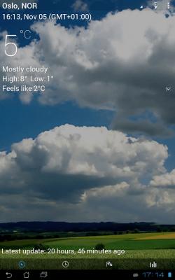 3D Flip Clock & World Weather 4.28.05
