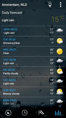 Digital clock & world weather 4.27.06