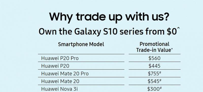 Samsung предлагает пользователям обменять Huawei на Galaxy
