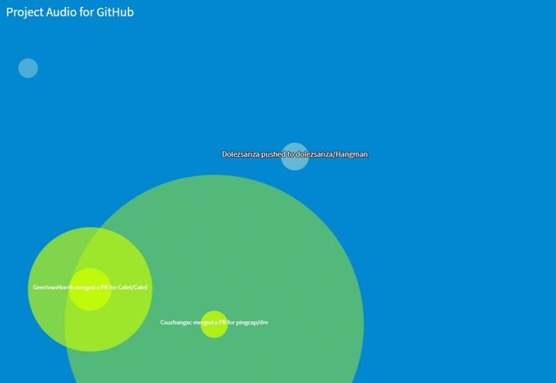 GitHub.audio: необычный аудиовизульный сервис для программистов